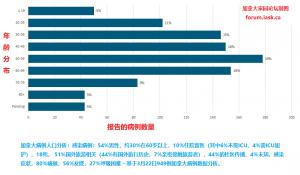 covid_canada_demographics.png