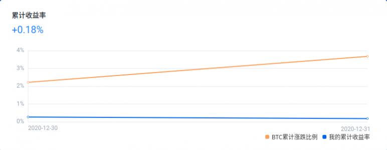 Screenshot_2021-01-02 资产盈亏分析.png